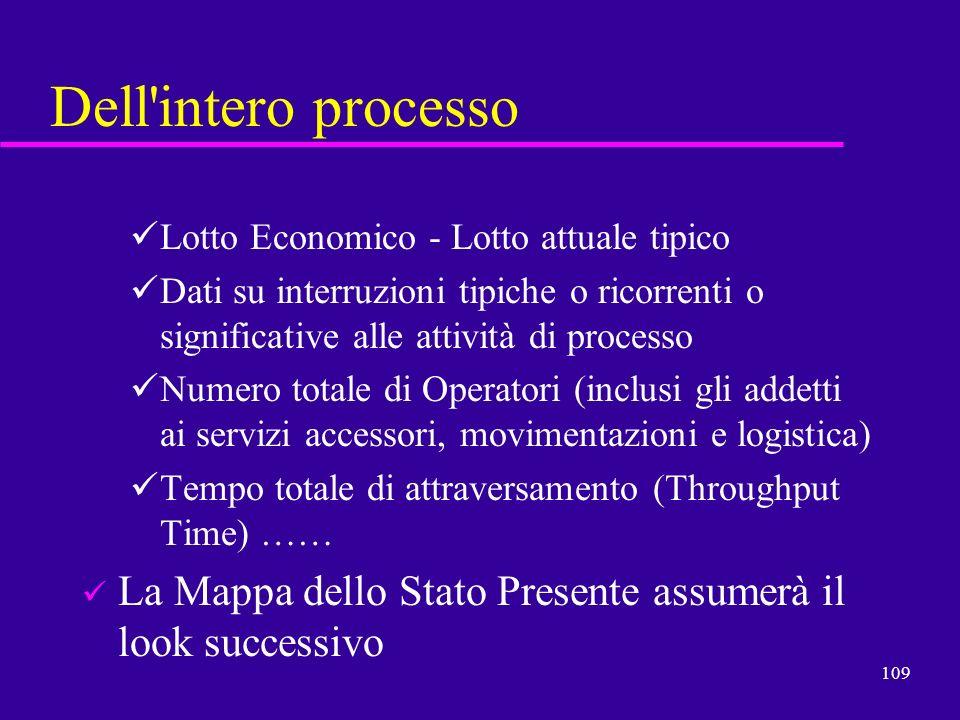 109 Dell'intero processo Lotto Economico - Lotto attuale tipico Dati su interruzioni tipiche o ricorrenti o significative alle attività di processo Nu