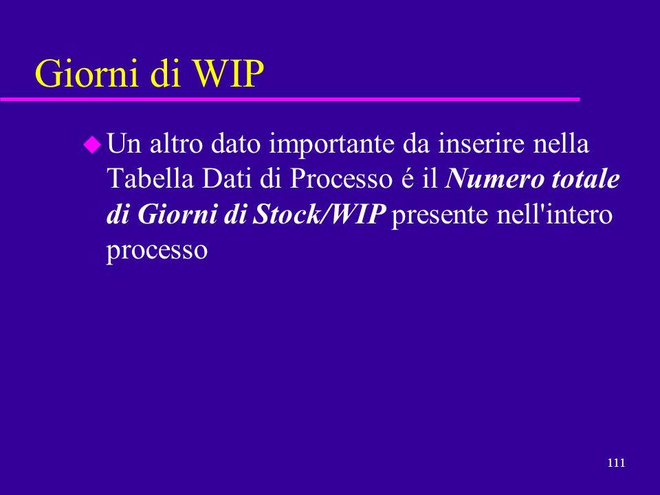 111 Giorni di WIP u Un altro dato importante da inserire nella Tabella Dati di Processo é il Numero totale di Giorni di Stock/WIP presente nell'intero