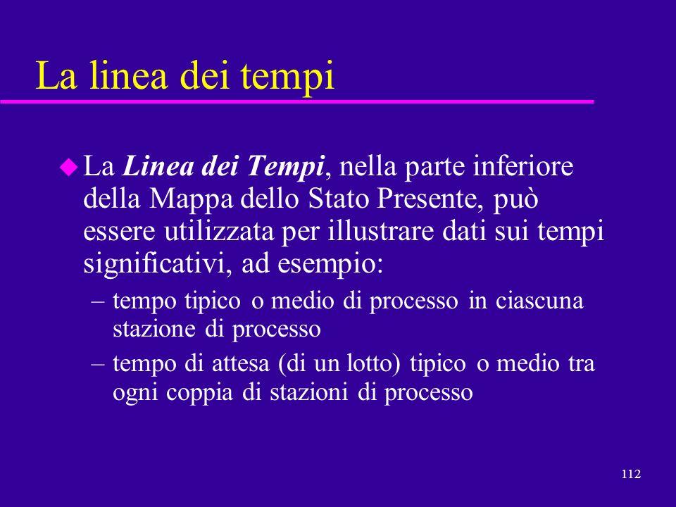 112 La linea dei tempi u La Linea dei Tempi, nella parte inferiore della Mappa dello Stato Presente, può essere utilizzata per illustrare dati sui tem