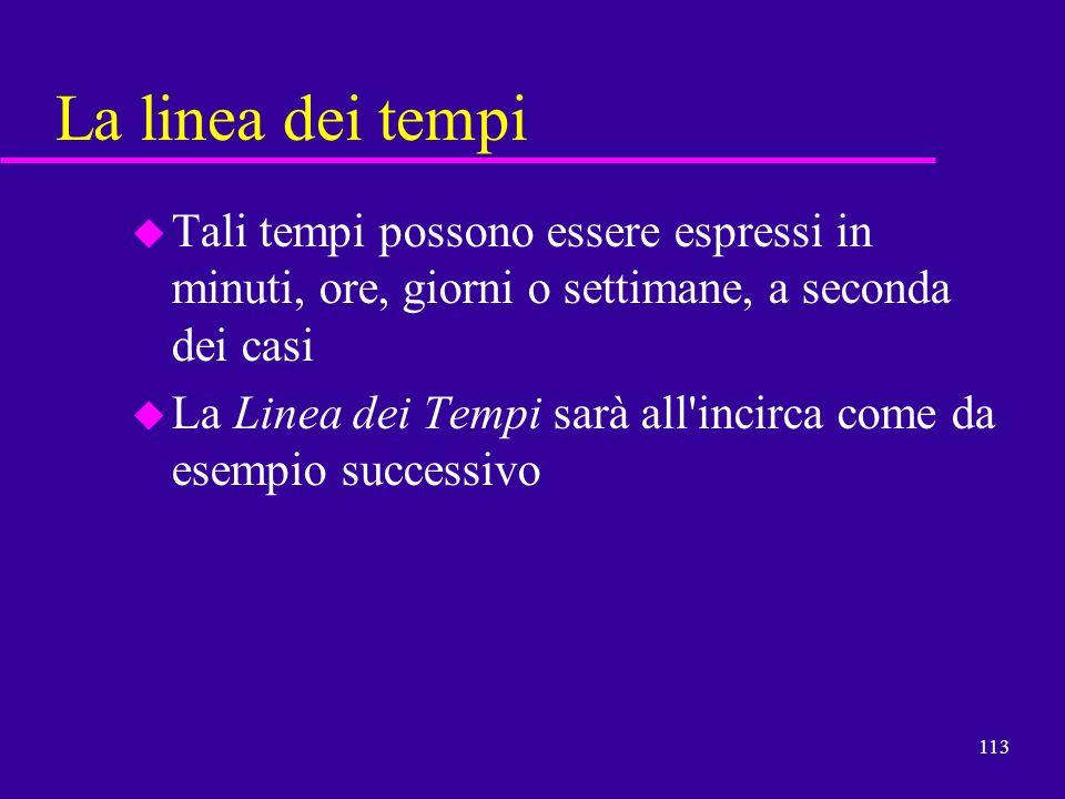 113 La linea dei tempi u Tali tempi possono essere espressi in minuti, ore, giorni o settimane, a seconda dei casi u La Linea dei Tempi sarà all'incir