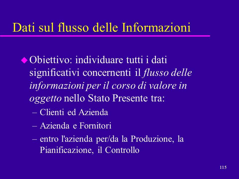 115 Dati sul flusso delle Informazioni u Obiettivo: individuare tutti i dati significativi concernenti il flusso delle informazioni per il corso di va