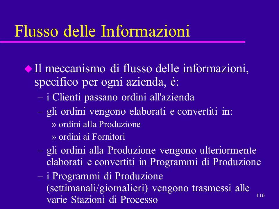116 Flusso delle Informazioni u Il meccanismo di flusso delle informazioni, specifico per ogni azienda, é: –i Clienti passano ordini all'azienda –gli