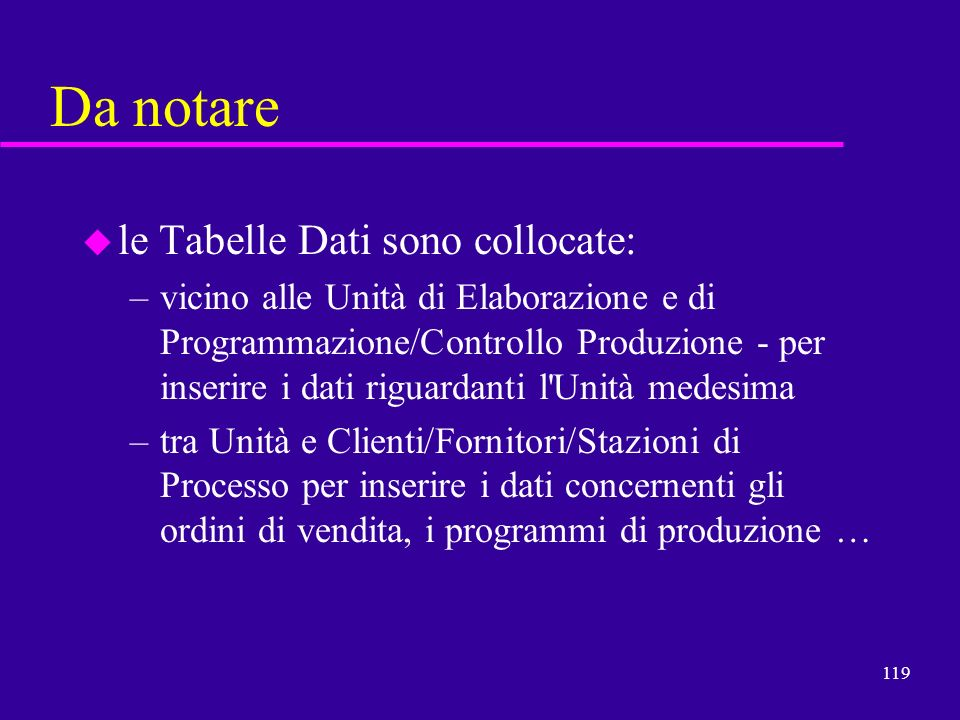 119 Da notare u le Tabelle Dati sono collocate: –vicino alle Unità di Elaborazione e di Programmazione/Controllo Produzione - per inserire i dati rigu