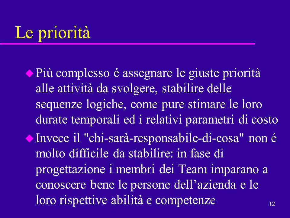 12 Le priorità u Più complesso é assegnare le giuste priorità alle attività da svolgere, stabilire delle sequenze logiche, come pure stimare le loro d
