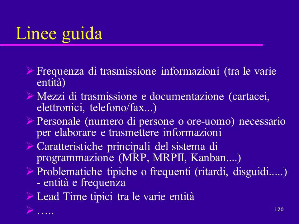 120 Linee guida Frequenza di trasmissione informazioni (tra le varie entità) Mezzi di trasmissione e documentazione (cartacei, elettronici, telefono/f