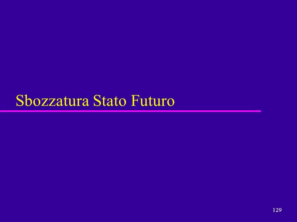 129 Sbozzatura Stato Futuro