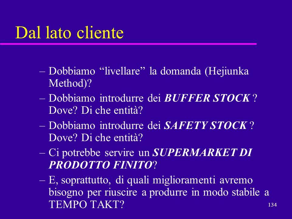 134 Dal lato cliente –Dobbiamo livellare la domanda (Hejiunka Method)? –Dobbiamo introdurre dei BUFFER STOCK ? Dove? Di che entità? –Dobbiamo introdur
