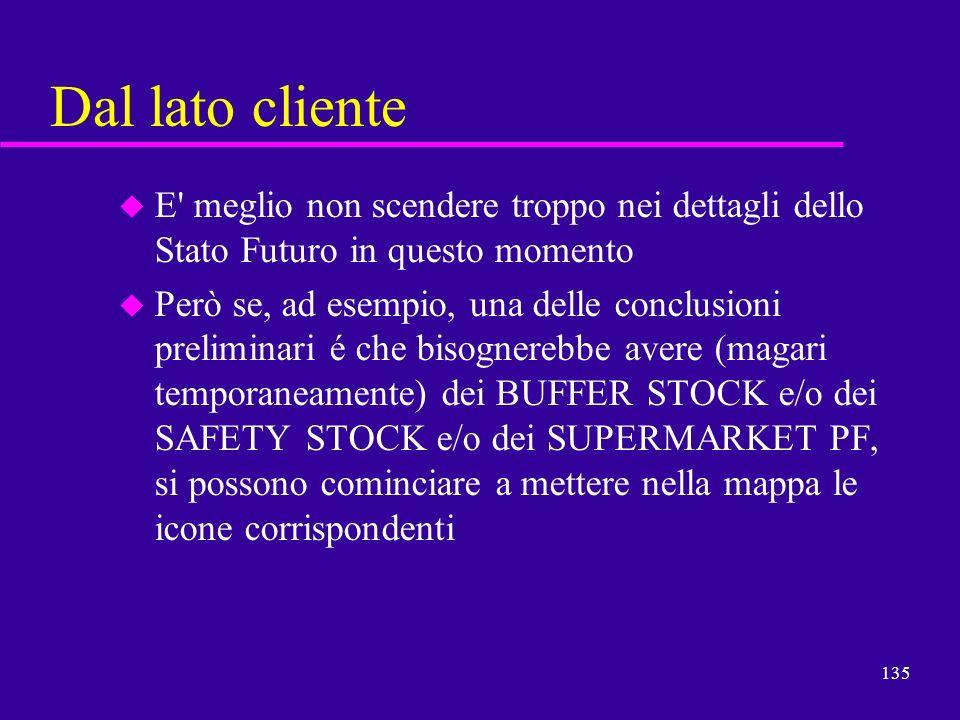 135 Dal lato cliente u E' meglio non scendere troppo nei dettagli dello Stato Futuro in questo momento u Però se, ad esempio, una delle conclusioni pr