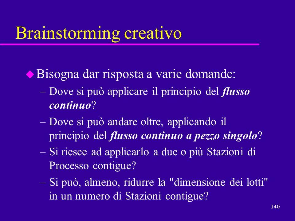 140 Brainstorming creativo u Bisogna dar risposta a varie domande: –Dove si può applicare il principio del flusso continuo? –Dove si può andare oltre,