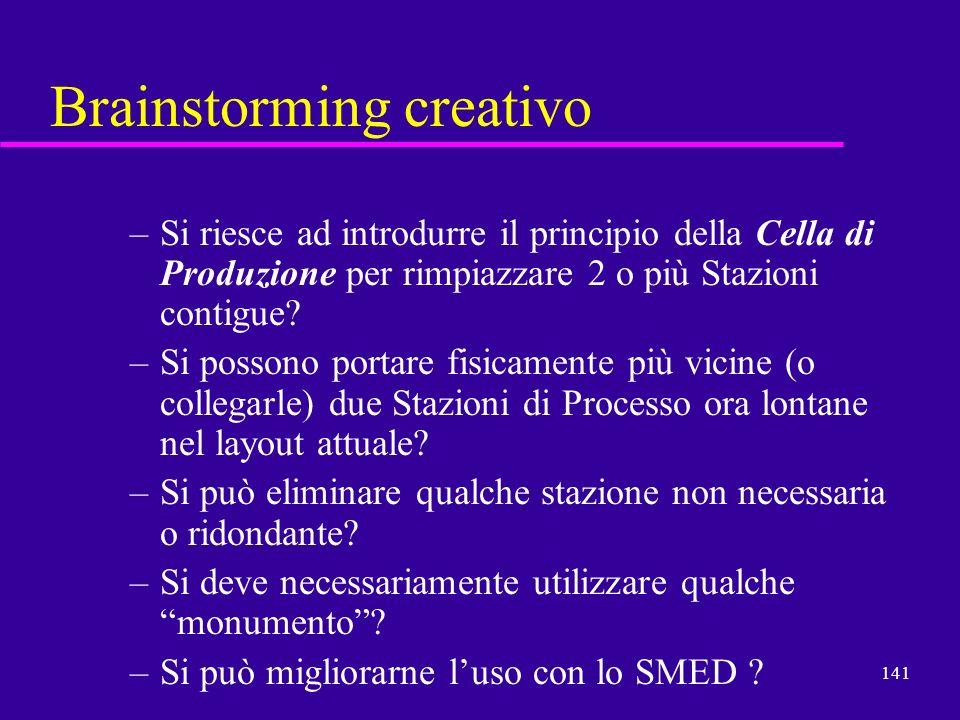 141 Brainstorming creativo –Si riesce ad introdurre il principio della Cella di Produzione per rimpiazzare 2 o più Stazioni contigue? –Si possono port