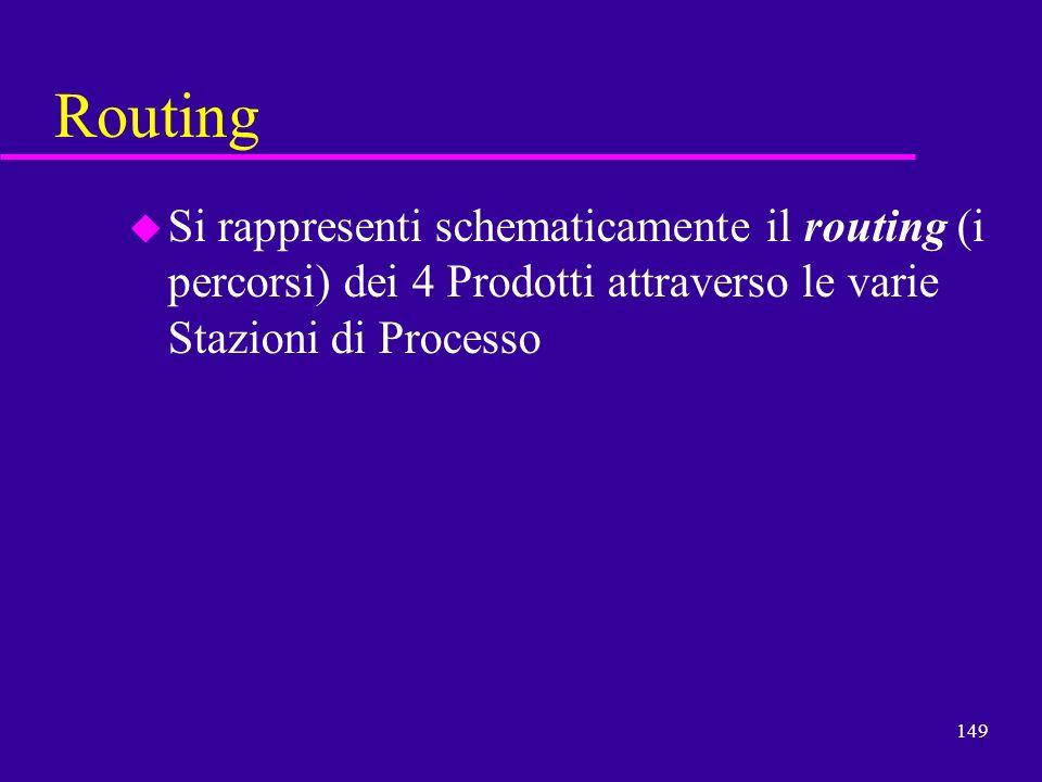 149 Routing u Si rappresenti schematicamente il routing (i percorsi) dei 4 Prodotti attraverso le varie Stazioni di Processo