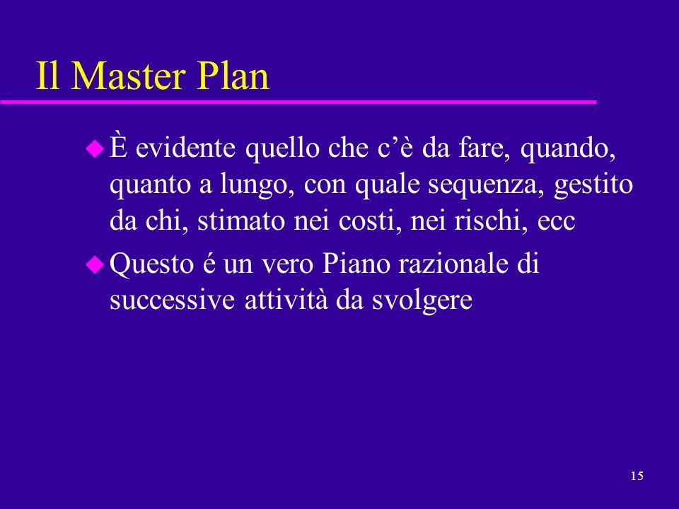 15 Il Master Plan u È evidente quello che cè da fare, quando, quanto a lungo, con quale sequenza, gestito da chi, stimato nei costi, nei rischi, ecc u