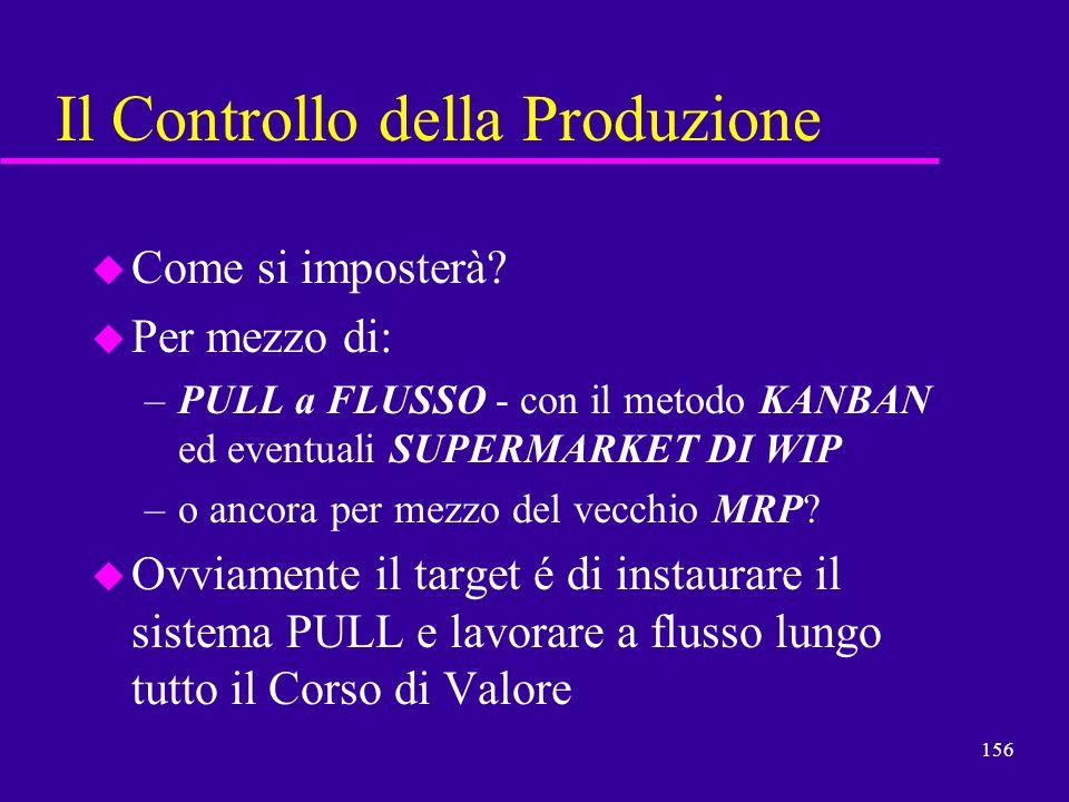 156 Il Controllo della Produzione u Come si imposterà? u Per mezzo di: –PULL a FLUSSO - con il metodo KANBAN ed eventuali SUPERMARKET DI WIP –o ancora