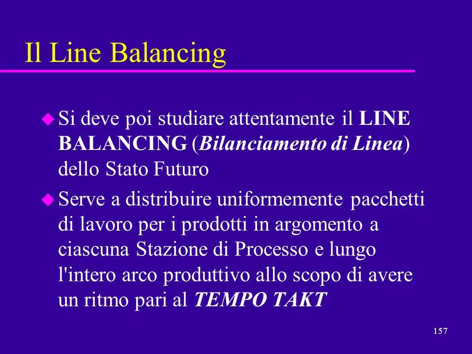 157 Il Line Balancing u Si deve poi studiare attentamente il LINE BALANCING (Bilanciamento di Linea) dello Stato Futuro u Serve a distribuire uniforme