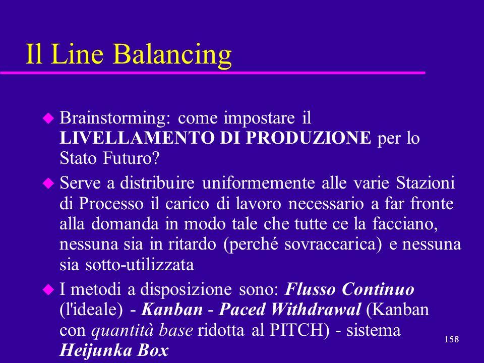 158 Il Line Balancing u Brainstorming: come impostare il LIVELLAMENTO DI PRODUZIONE per lo Stato Futuro? u Serve a distribuire uniformemente alle vari