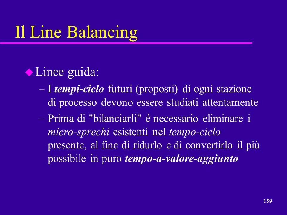 159 Il Line Balancing u Linee guida: –I tempi-ciclo futuri (proposti) di ogni stazione di processo devono essere studiati attentamente –Prima di