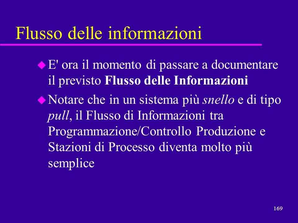 169 Flusso delle informazioni u E' ora il momento di passare a documentare il previsto Flusso delle Informazioni u Notare che in un sistema più snello