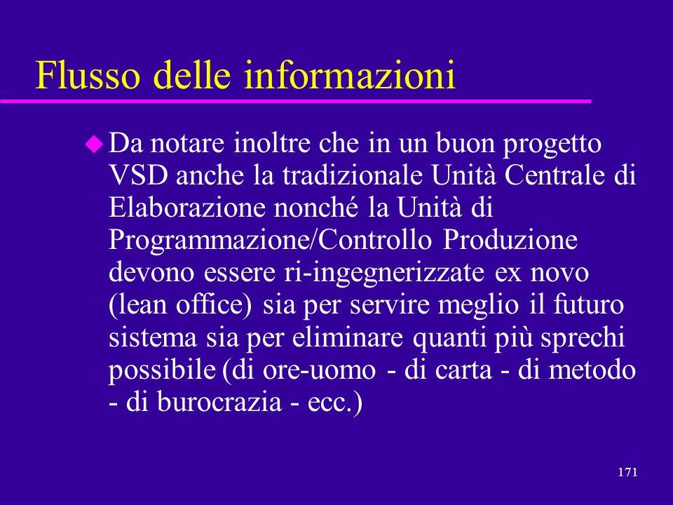 171 Flusso delle informazioni u Da notare inoltre che in un buon progetto VSD anche la tradizionale Unità Centrale di Elaborazione nonché la Unità di