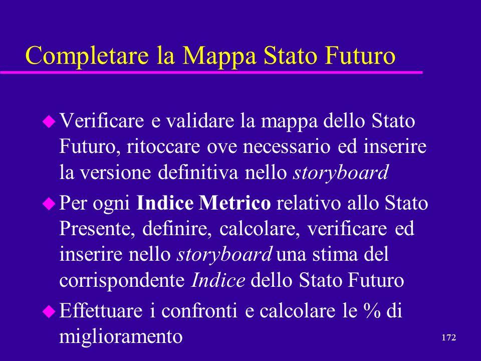 172 Completare la Mappa Stato Futuro u Verificare e validare la mappa dello Stato Futuro, ritoccare ove necessario ed inserire la versione definitiva
