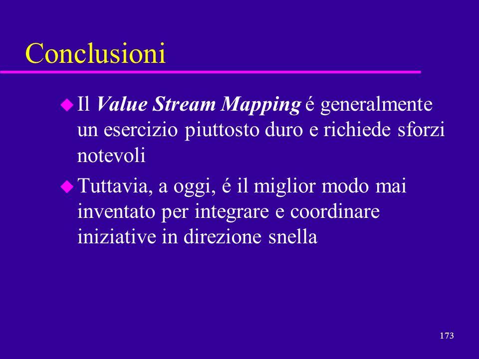173 Conclusioni u Il Value Stream Mapping é generalmente un esercizio piuttosto duro e richiede sforzi notevoli u Tuttavia, a oggi, é il miglior modo