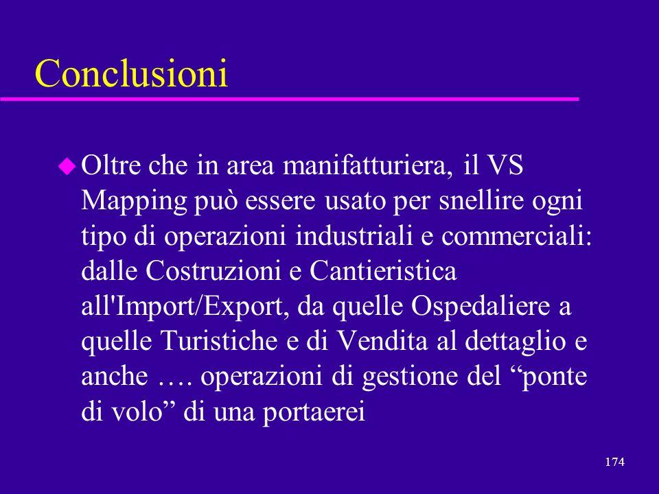 174 Conclusioni u Oltre che in area manifatturiera, il VS Mapping può essere usato per snellire ogni tipo di operazioni industriali e commerciali: dal