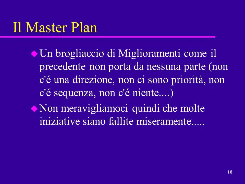 18 Il Master Plan u Un brogliaccio di Miglioramenti come il precedente non porta da nessuna parte (non c'é una direzione, non ci sono priorità, non c'
