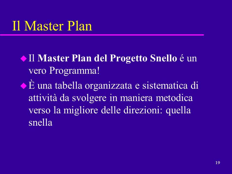 19 Il Master Plan u Il Master Plan del Progetto Snello é un vero Programma! u È una tabella organizzata e sistematica di attività da svolgere in manie