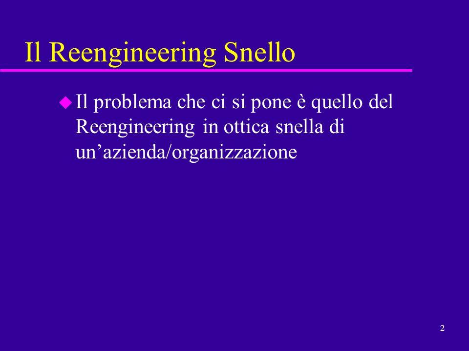 3 Il Reengineering Snello u Per rendere Lean unorganizzazione si possono usare i due tipici metodi 1.Metodo razionale: si riprogettano a priori in ottica Lean, completamente ed in modo dettagliato (tempi, responsabilità, …), i Processi e le Strutture aziendali con metodo Top-down a partire quindi dalla strategia