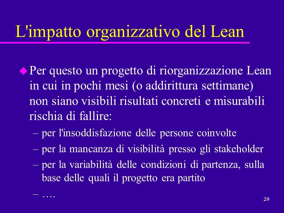 29 u u Per questo un progetto di riorganizzazione Lean in cui in pochi mesi (o addirittura settimane) non siano visibili risultati concreti e misurabi