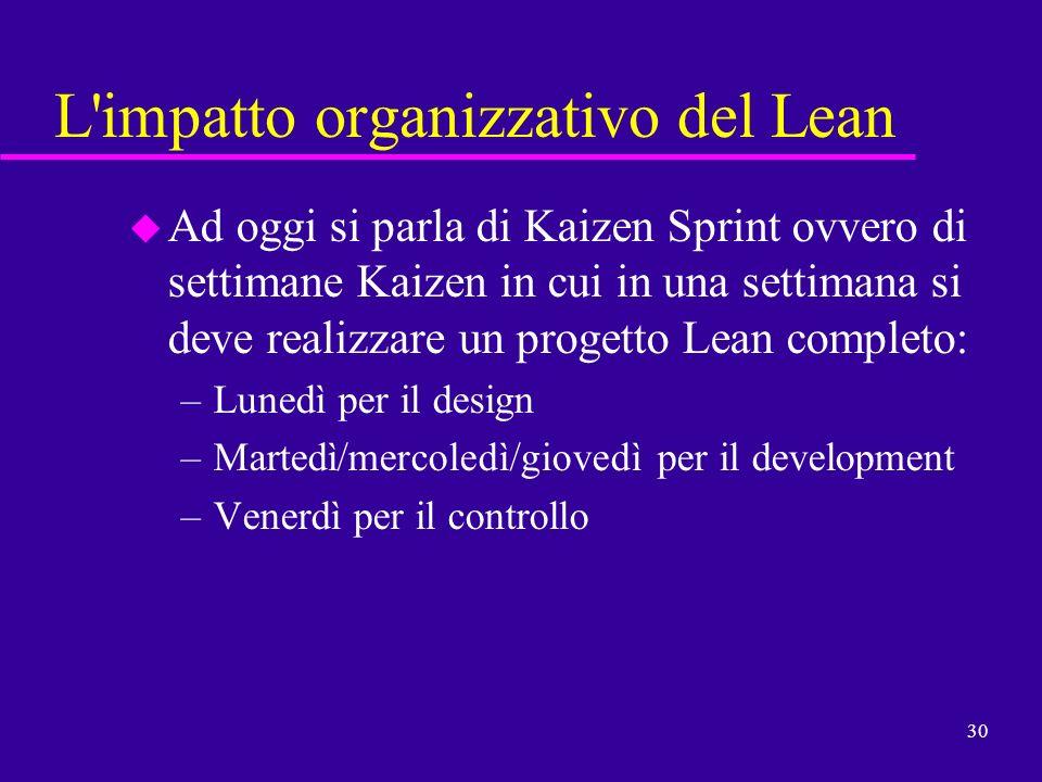 30 L'impatto organizzativo del Lean u Ad oggi si parla di Kaizen Sprint ovvero di settimane Kaizen in cui in una settimana si deve realizzare un proge