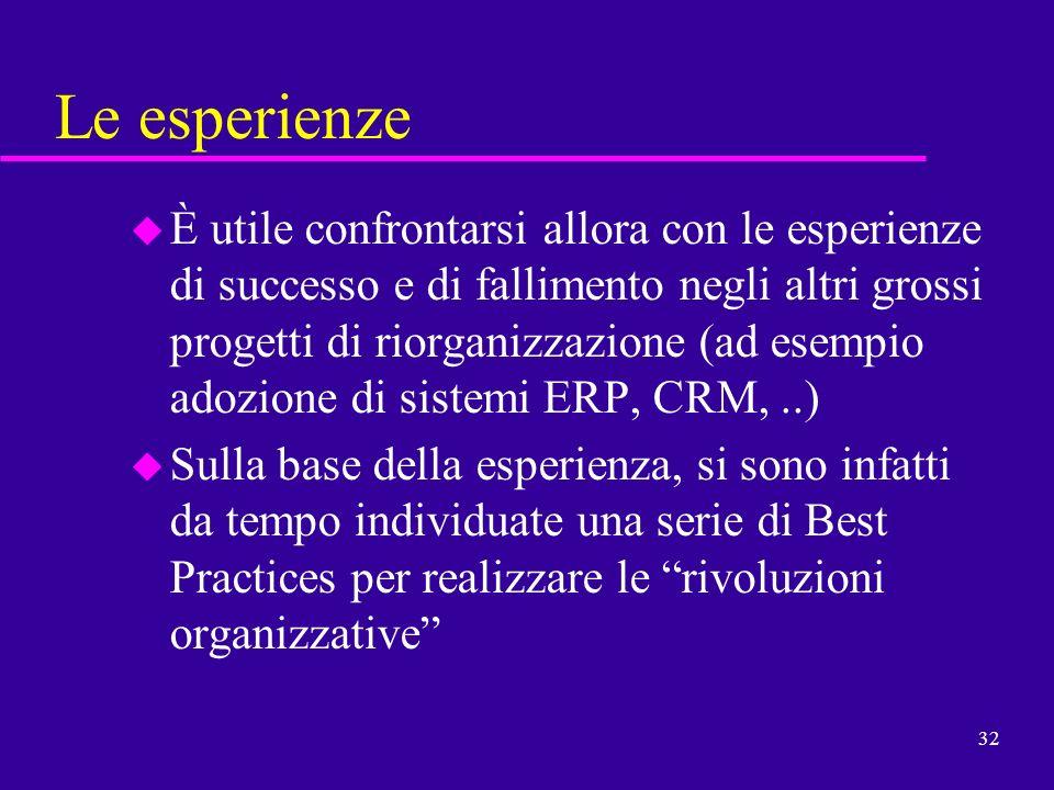32 Le esperienze u È utile confrontarsi allora con le esperienze di successo e di fallimento negli altri grossi progetti di riorganizzazione (ad esemp