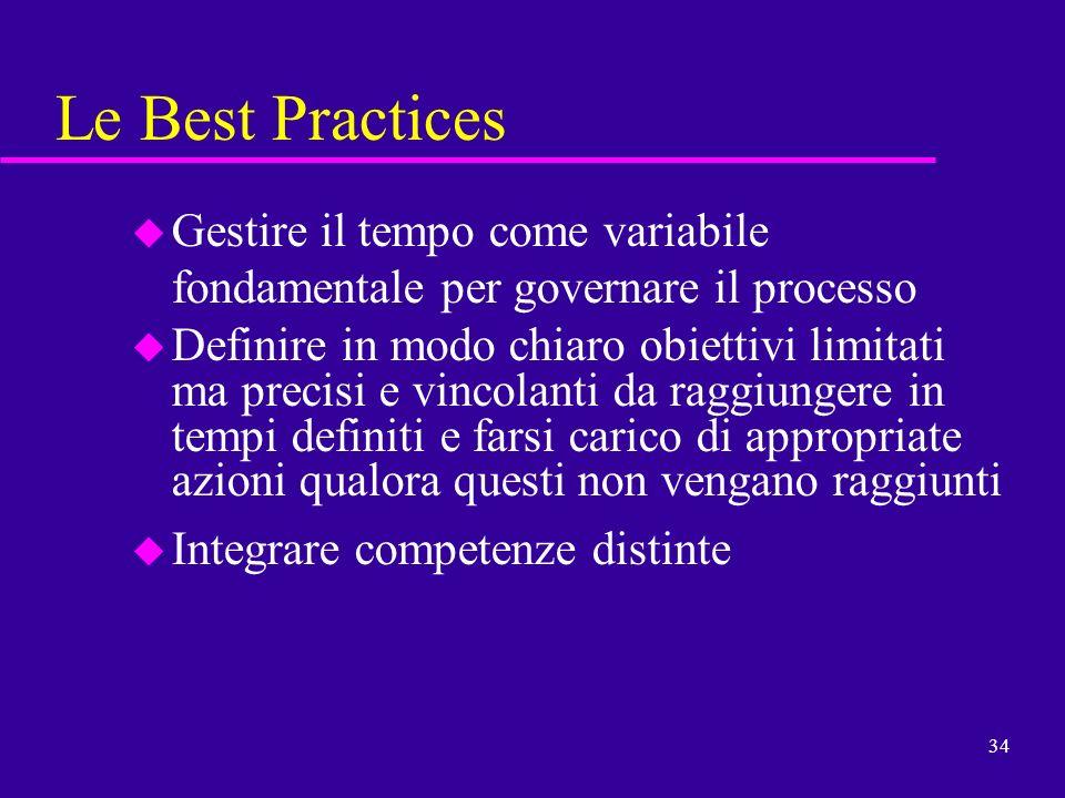 34 Le Best Practices u Gestire il tempo come variabile fondamentale per governare il processo u Definire in modo chiaro obiettivi limitati ma precisi