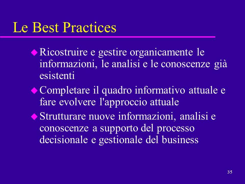 35 Le Best Practices u Ricostruire e gestire organicamente le informazioni, le analisi e le conoscenze già esistenti u Completare il quadro informativ