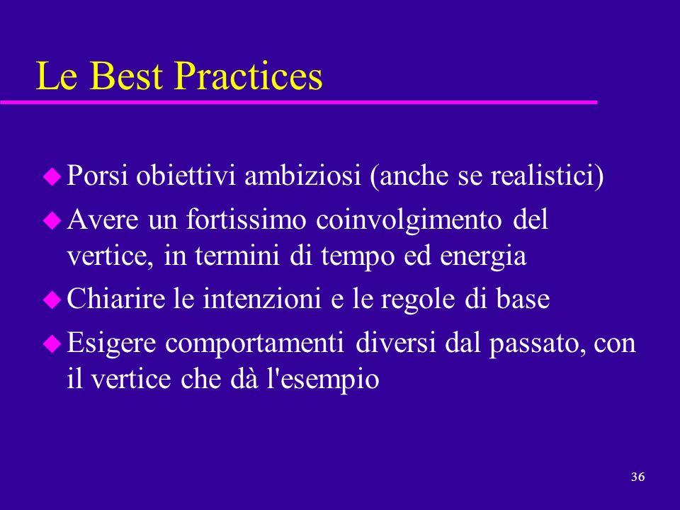 36 u Porsi obiettivi ambiziosi (anche se realistici) u Avere un fortissimo coinvolgimento del vertice, in termini di tempo ed energia u Chiarire le in