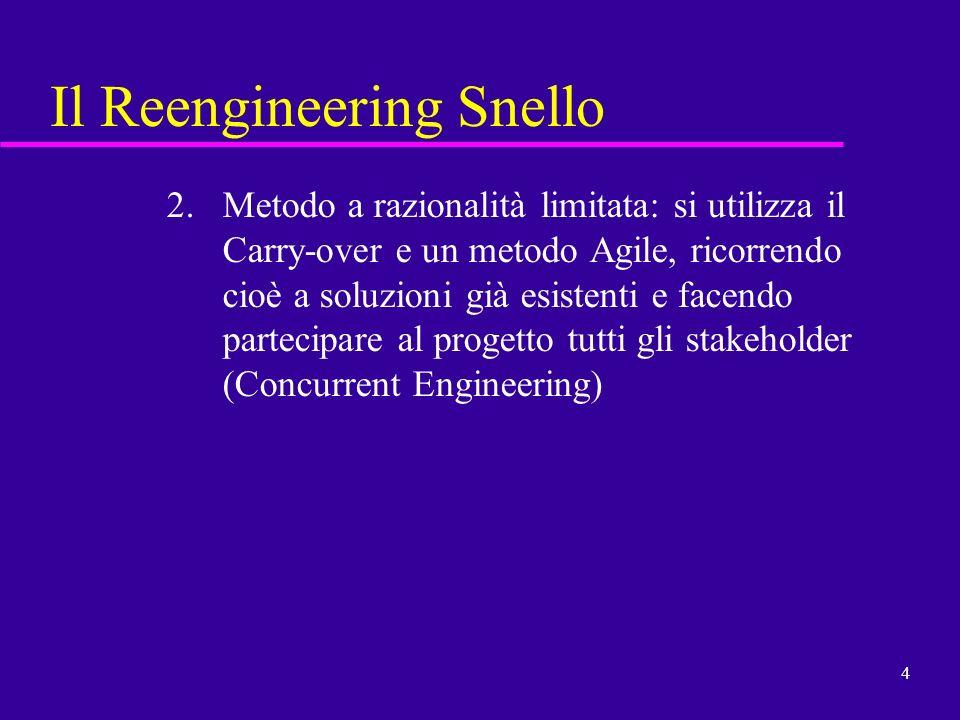 4 Il Reengineering Snello 2.Metodo a razionalità limitata: si utilizza il Carry-over e un metodo Agile, ricorrendo cioè a soluzioni già esistenti e fa