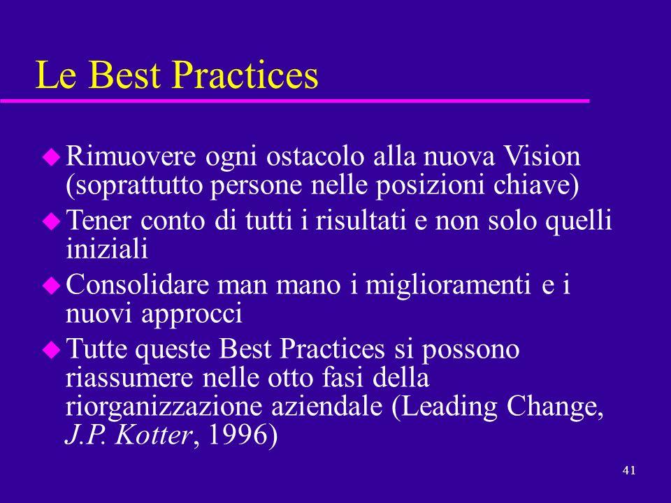 41 u u Rimuovere ogni ostacolo alla nuova Vision (soprattutto persone nelle posizioni chiave) u u Tener conto di tutti i risultati e non solo quelli i