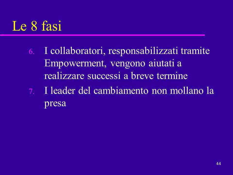44 Le 8 fasi 6. I collaboratori, responsabilizzati tramite Empowerment, vengono aiutati a realizzare successi a breve termine 7. I leader del cambiame