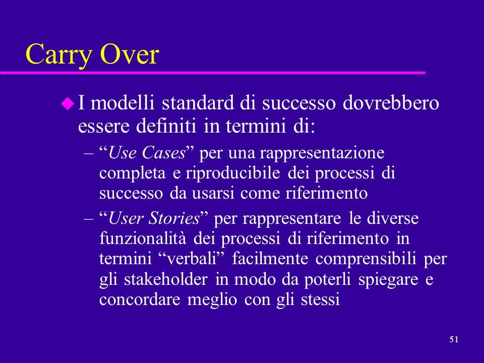 51 Carry Over u I modelli standard di successo dovrebbero essere definiti in termini di: –Use Cases per una rappresentazione completa e riproducibile