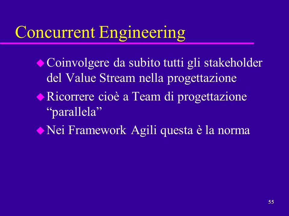 55 Concurrent Engineering u Coinvolgere da subito tutti gli stakeholder del Value Stream nella progettazione u Ricorrere cioè a Team di progettazione