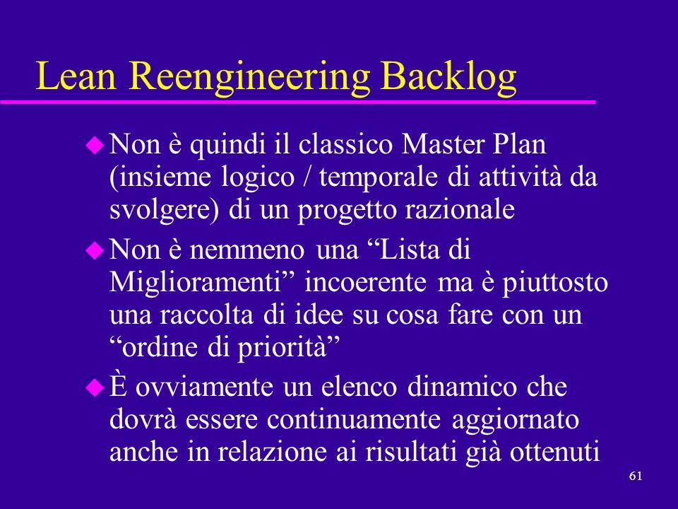 61 Lean Reengineering Backlog u Non è quindi il classico Master Plan (insieme logico / temporale di attività da svolgere) di un progetto razionale u N