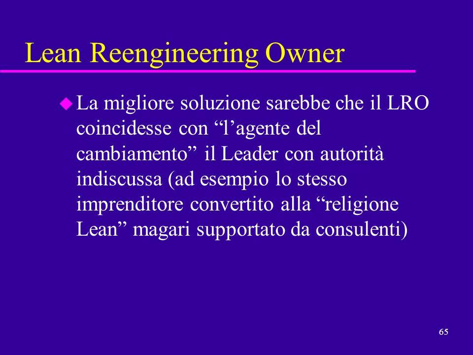 65 Lean Reengineering Owner u La migliore soluzione sarebbe che il LRO coincidesse con lagente del cambiamento il Leader con autorità indiscussa (ad e