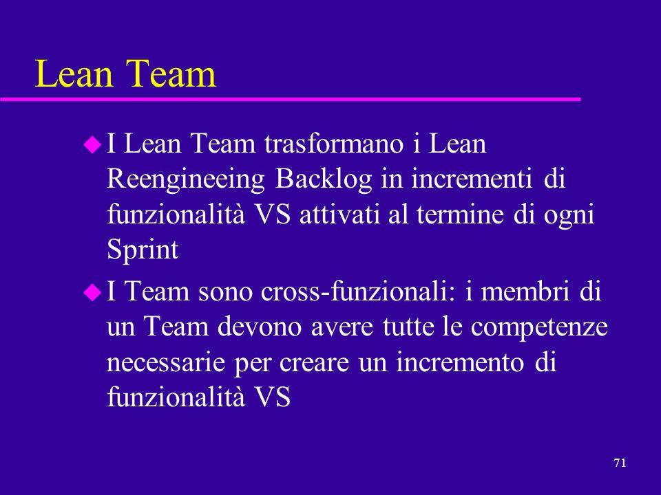 71 Lean Team u I Lean Team trasformano i Lean Reengineeing Backlog in incrementi di funzionalità VS attivati al termine di ogni Sprint u I Team sono c