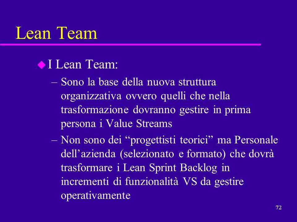 72 Lean Team u I Lean Team: –Sono la base della nuova struttura organizzativa ovvero quelli che nella trasformazione dovranno gestire in prima persona
