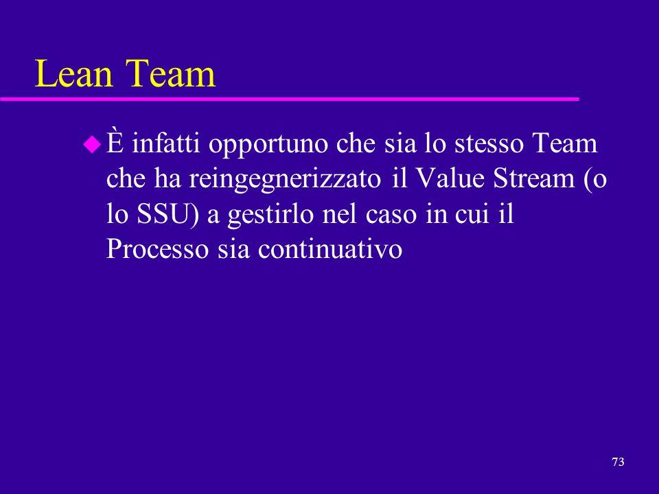 73 Lean Team u È infatti opportuno che sia lo stesso Team che ha reingegnerizzato il Value Stream (o lo SSU) a gestirlo nel caso in cui il Processo si