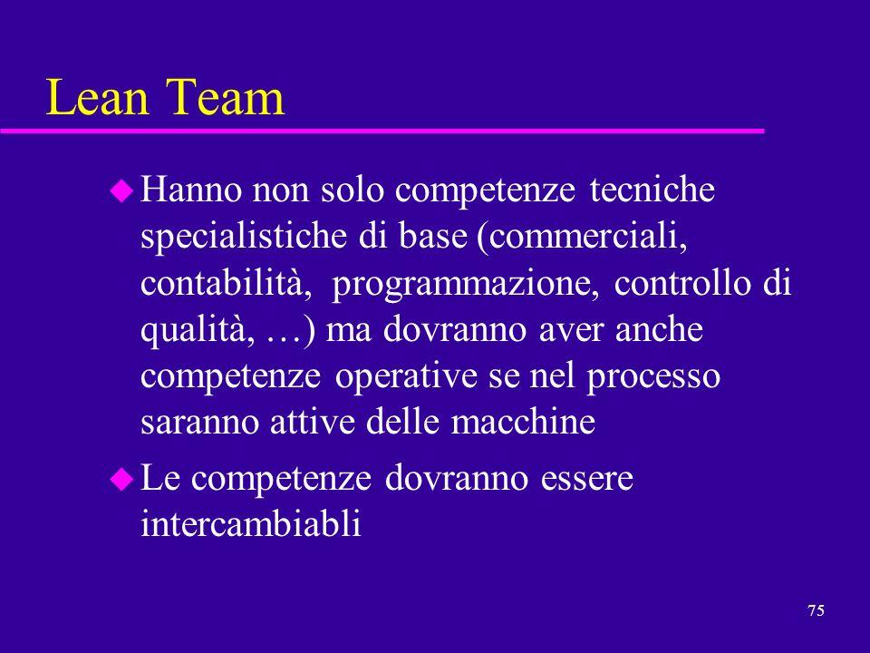 75 Lean Team u Hanno non solo competenze tecniche specialistiche di base (commerciali, contabilità, programmazione, controllo di qualità, …) ma dovran