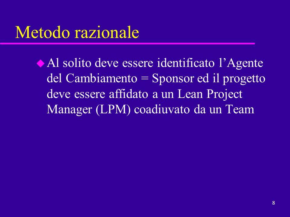 8 Metodo razionale u Al solito deve essere identificato lAgente del Cambiamento = Sponsor ed il progetto deve essere affidato a un Lean Project Manage
