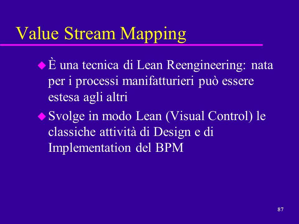 87 Value Stream Mapping u È una tecnica di Lean Reengineering: nata per i processi manifatturieri può essere estesa agli altri u Svolge in modo Lean (