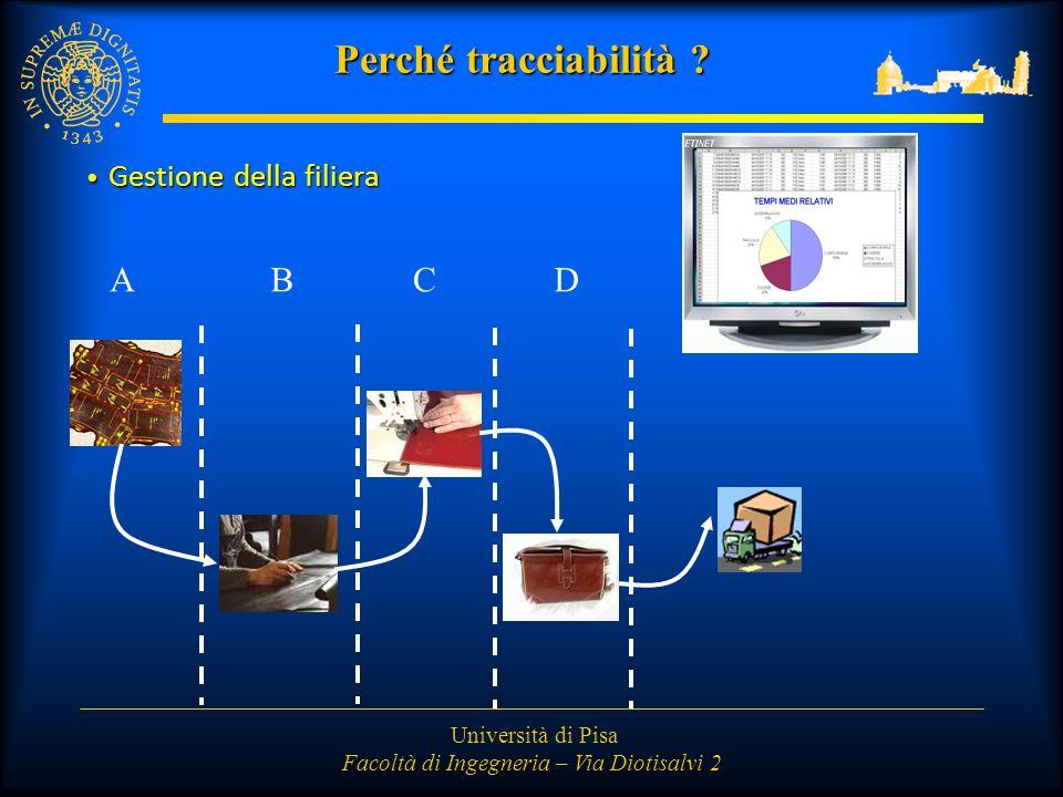 Università di Pisa Facoltà di Ingegneria – Via Diotisalvi 2 Perché tracciabilità .