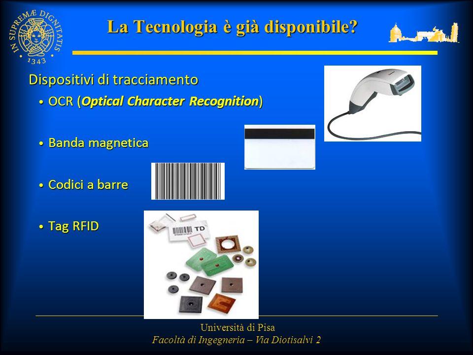 Università di Pisa Facoltà di Ingegneria – Via Diotisalvi 2 La Tecnologia è già disponibile.