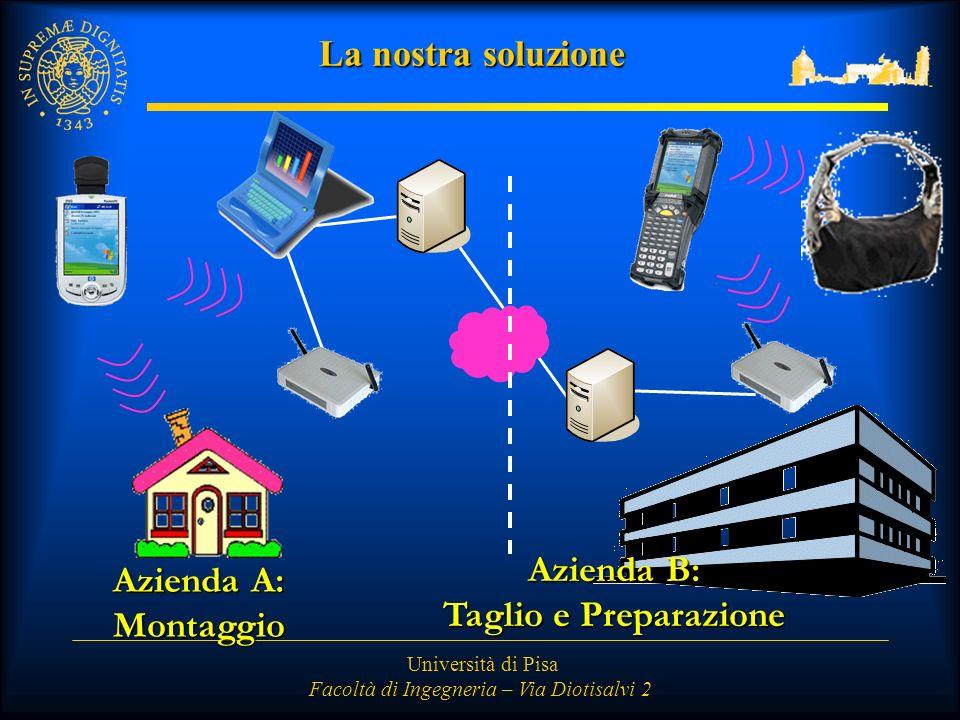 Università di Pisa Facoltà di Ingegneria – Via Diotisalvi 2 La nostra soluzione Azienda A: Montaggio Azienda B: Taglio e Preparazione